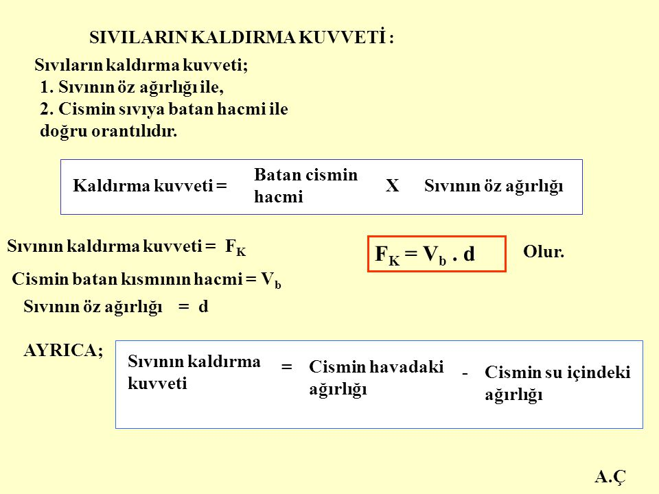 FK = Vb . d SIVILARIN KALDIRMA KUVVETİ : Sıvıların kaldırma kuvveti;