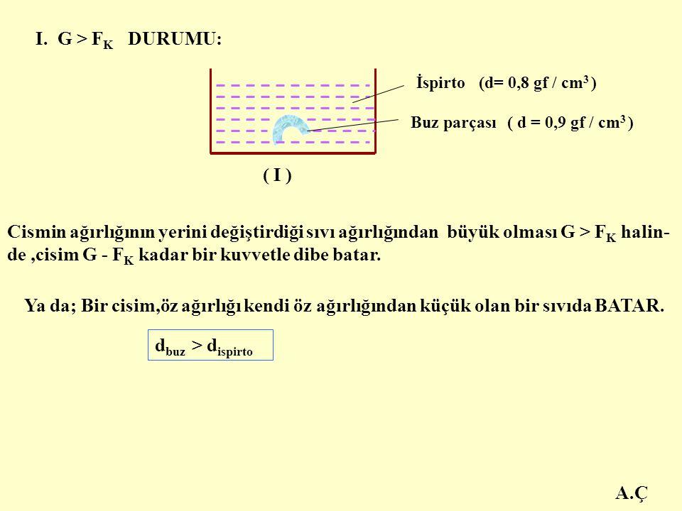 I. G > FK DURUMU: İspirto. (d= 0,8 gf / cm3 ) Buz parçası. ( d = 0,9 gf / cm3 ) ( I )