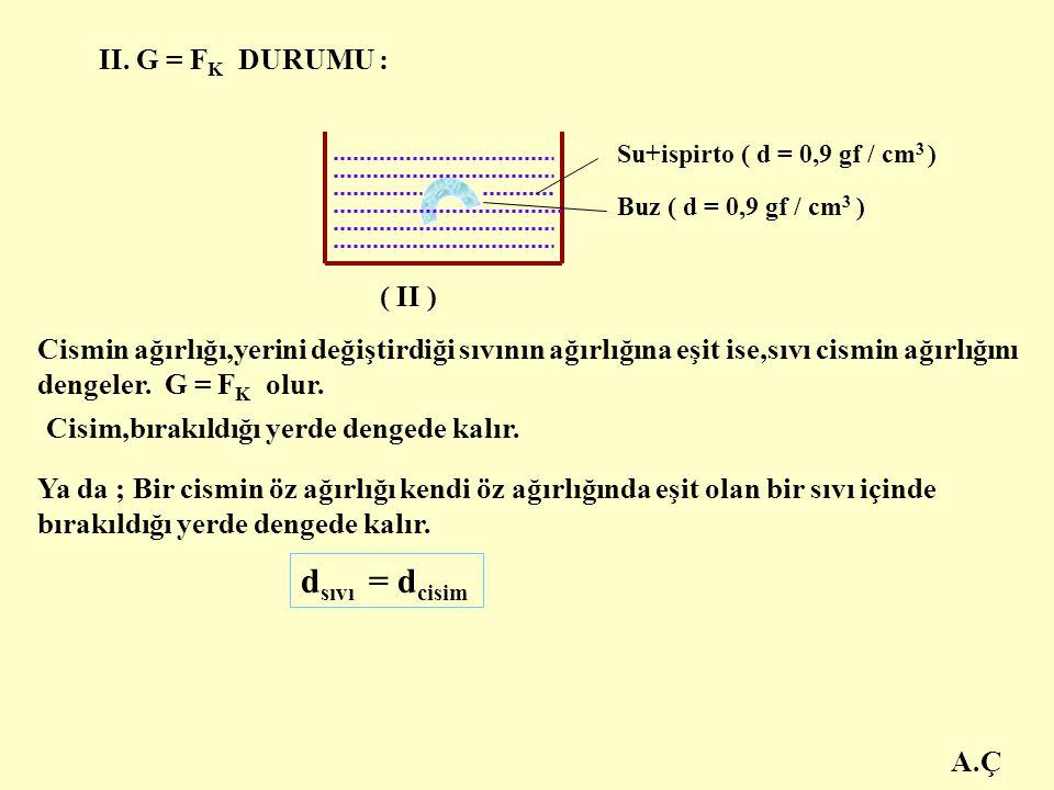 dsıvı = dcisim II. G = FK DURUMU : ( II )