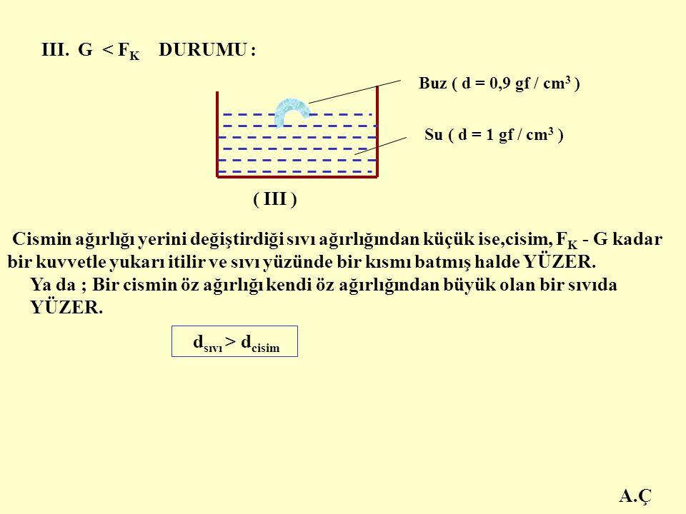 III. G < FK DURUMU : ( III )