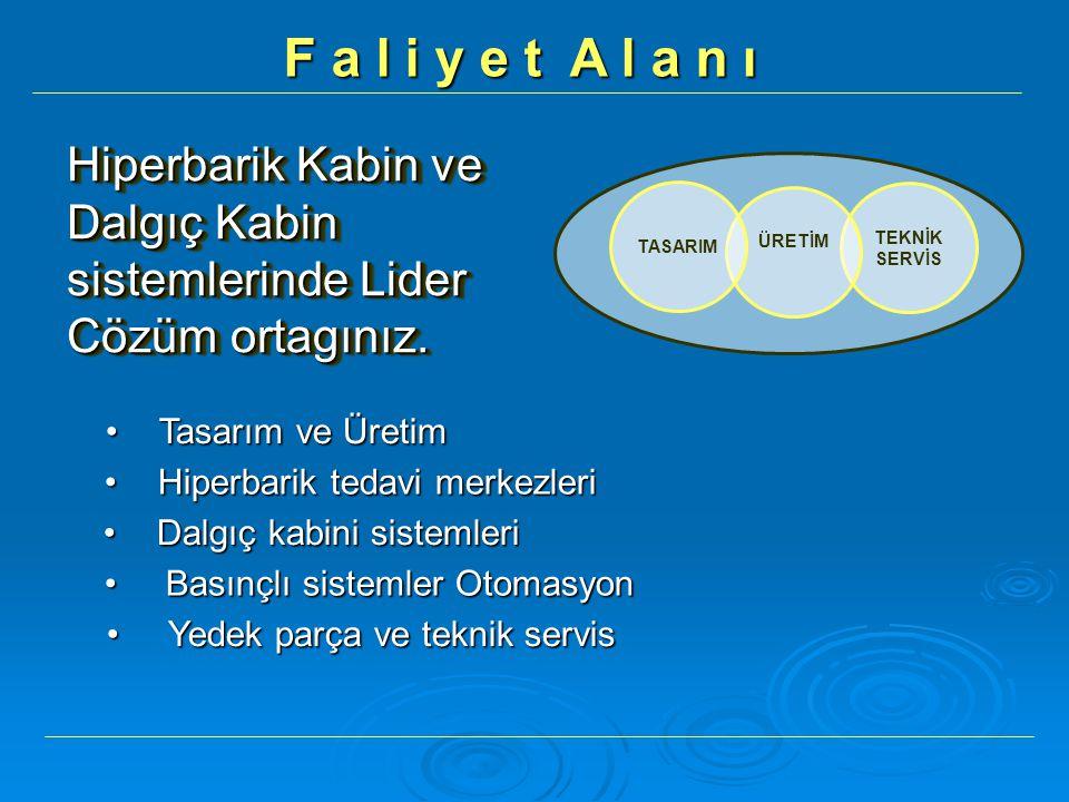 F a l i y e t A l a n ı Hiperbarik Kabin ve Dalgıç Kabin sistemlerinde Lider Cözüm ortagınız. TASARIM.