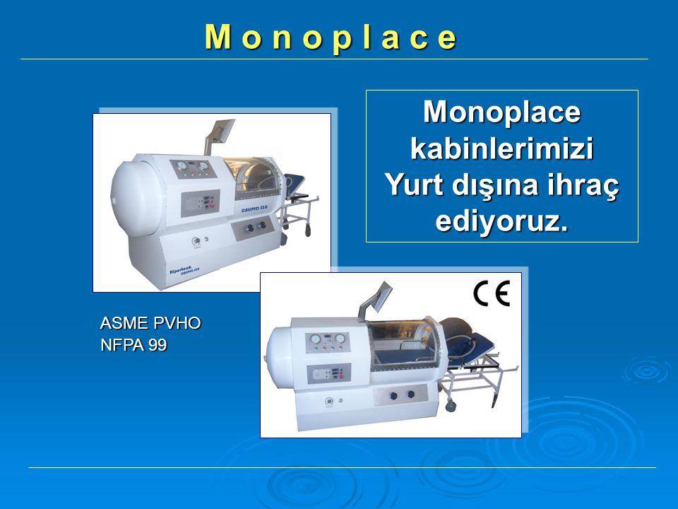 Monoplace kabinlerimizi Yurt dışına ihraç ediyoruz.