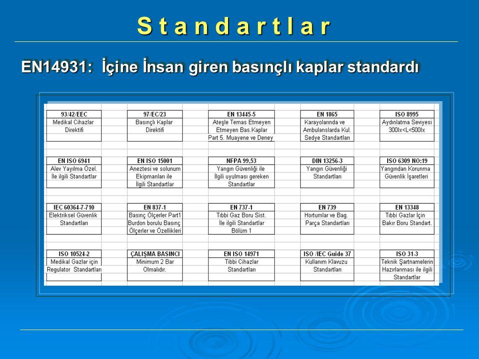 S t a n d a r t l a r EN14931: İçine İnsan giren basınçlı kaplar standardı