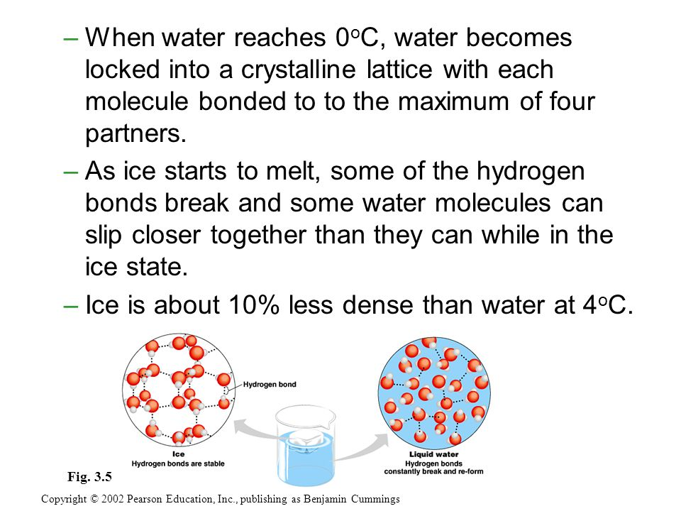 Ice is about 10% less dense than water at 4oC.