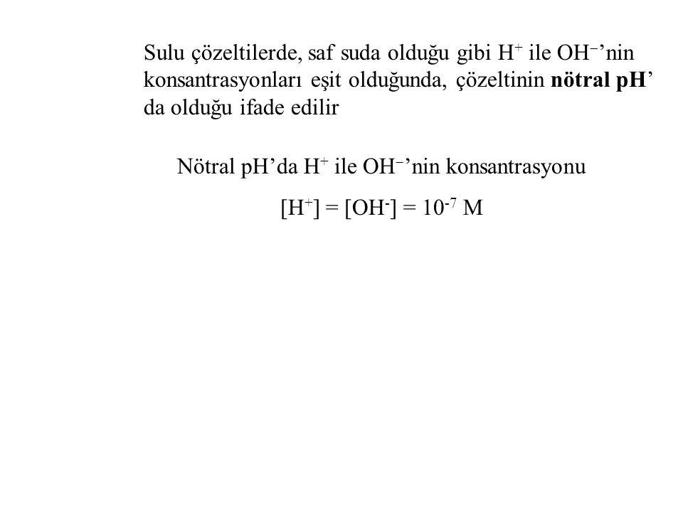 Nötral pH'da H+ ile OH'nin konsantrasyonu