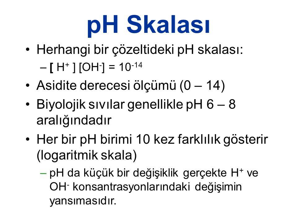 pH Skalası Herhangi bir çözeltideki pH skalası: