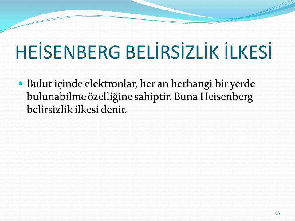 HEİSENBERG BELİRSİZLİK İLKESİ