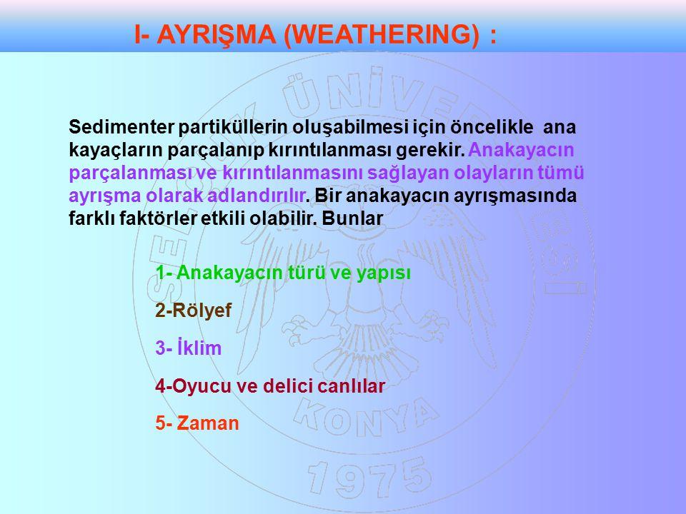 I- AYRIŞMA (WEATHERING) :