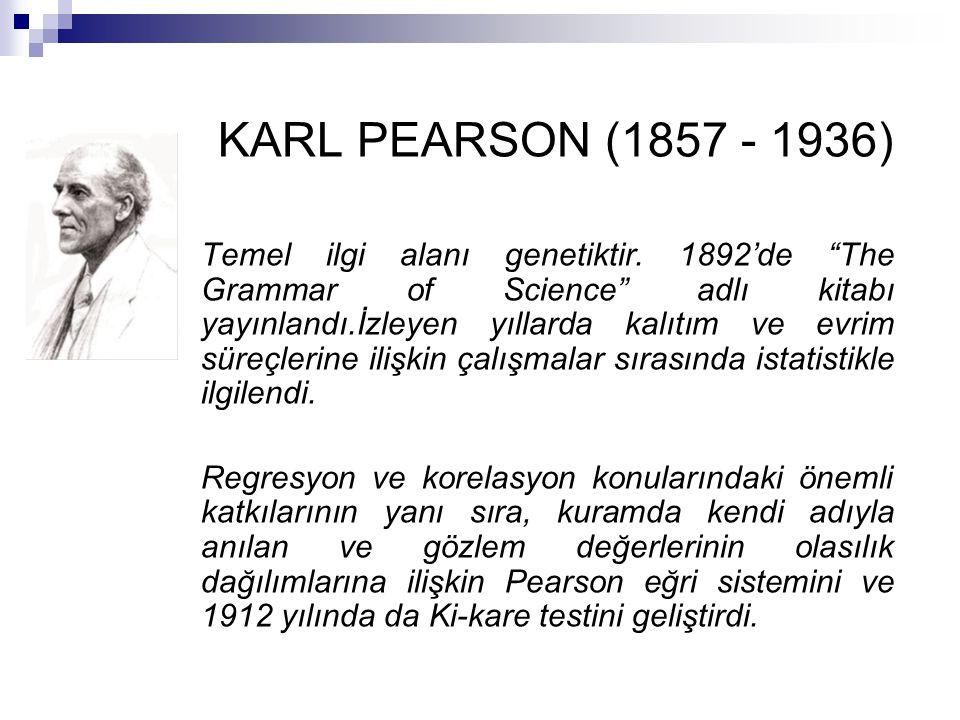 KARL PEARSON (1857 - 1936)