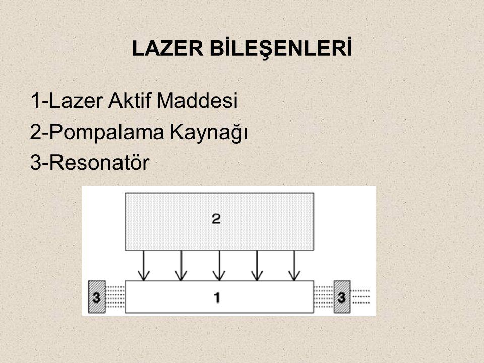 LAZER BİLEŞENLERİ 1-Lazer Aktif Maddesi 2-Pompalama Kaynağı 3-Resonatör