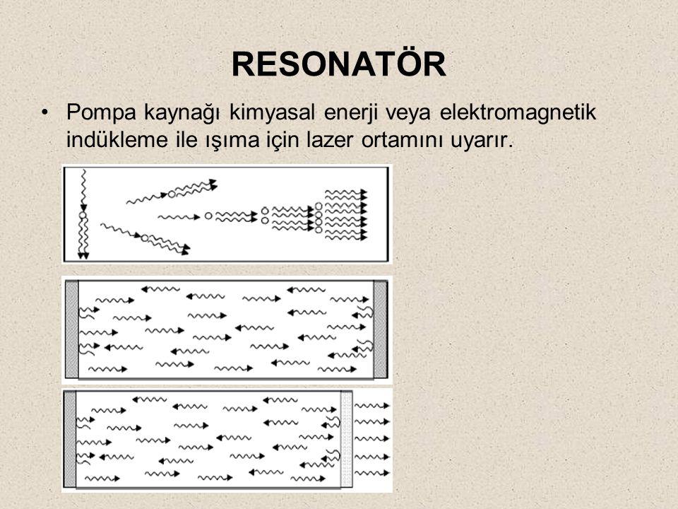RESONATÖR Pompa kaynağı kimyasal enerji veya elektromagnetik indükleme ile ışıma için lazer ortamını uyarır.
