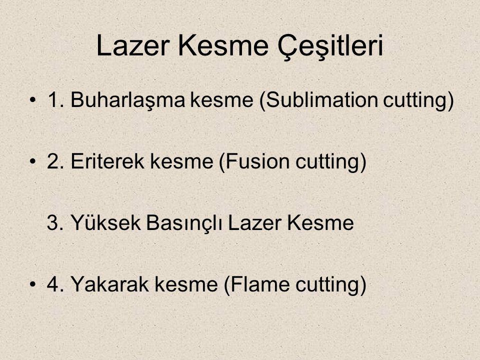 Lazer Kesme Çeşitleri 1. Buharlaşma kesme (Sublimation cutting)