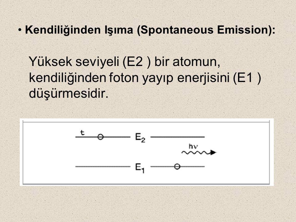 Kendiliğinden Işıma (Spontaneous Emission):