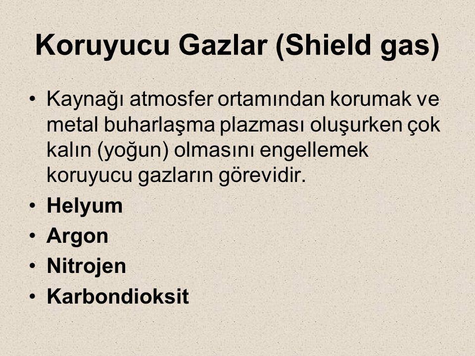 Koruyucu Gazlar (Shield gas)
