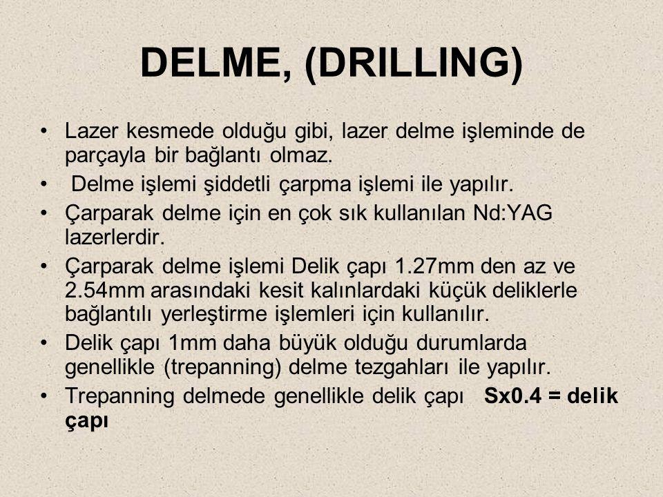 DELME, (DRILLING) Lazer kesmede olduğu gibi, lazer delme işleminde de parçayla bir bağlantı olmaz. Delme işlemi şiddetli çarpma işlemi ile yapılır.