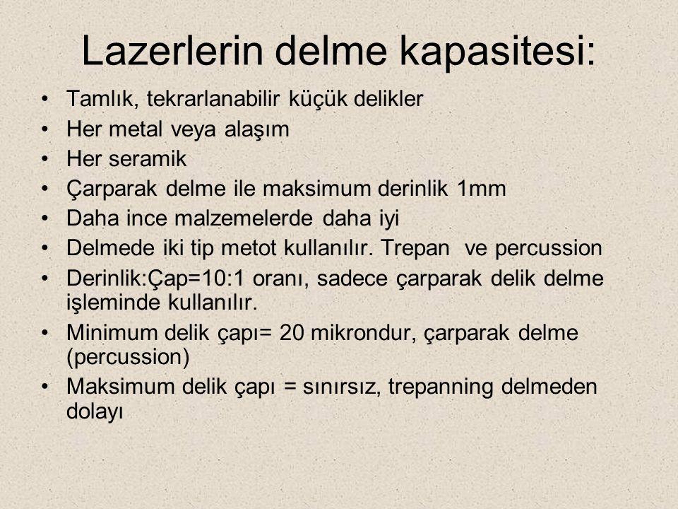 Lazerlerin delme kapasitesi: