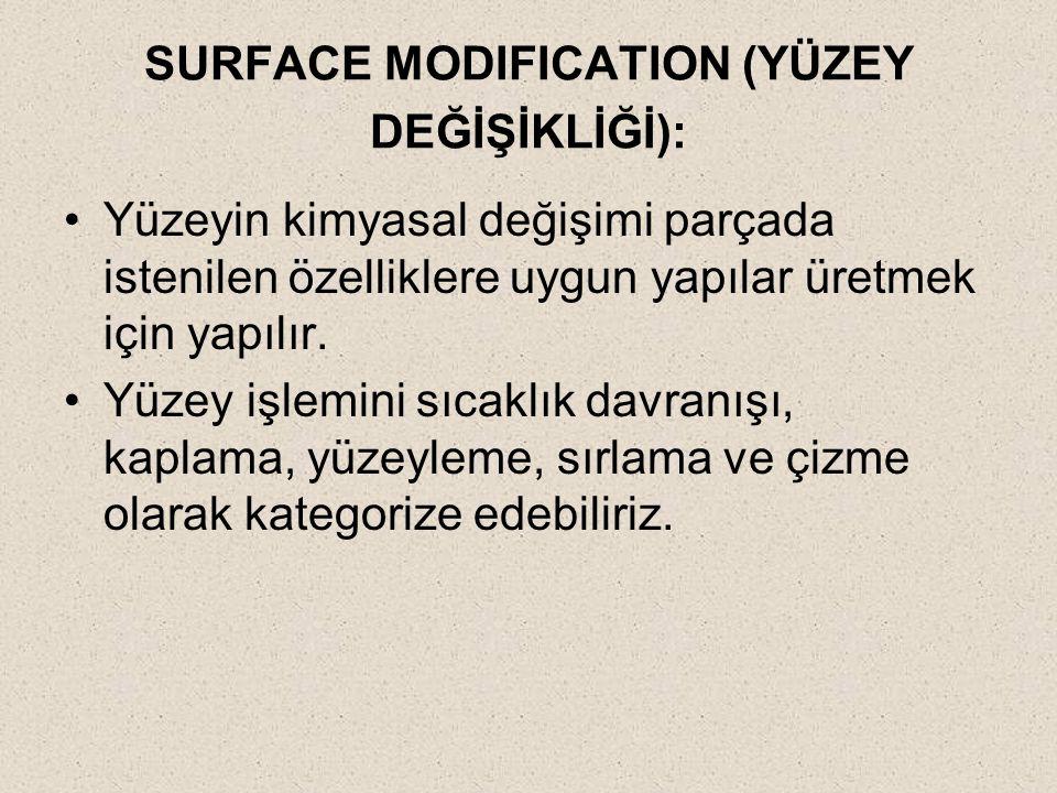 SURFACE MODIFICATION (YÜZEY DEĞİŞİKLİĞİ):
