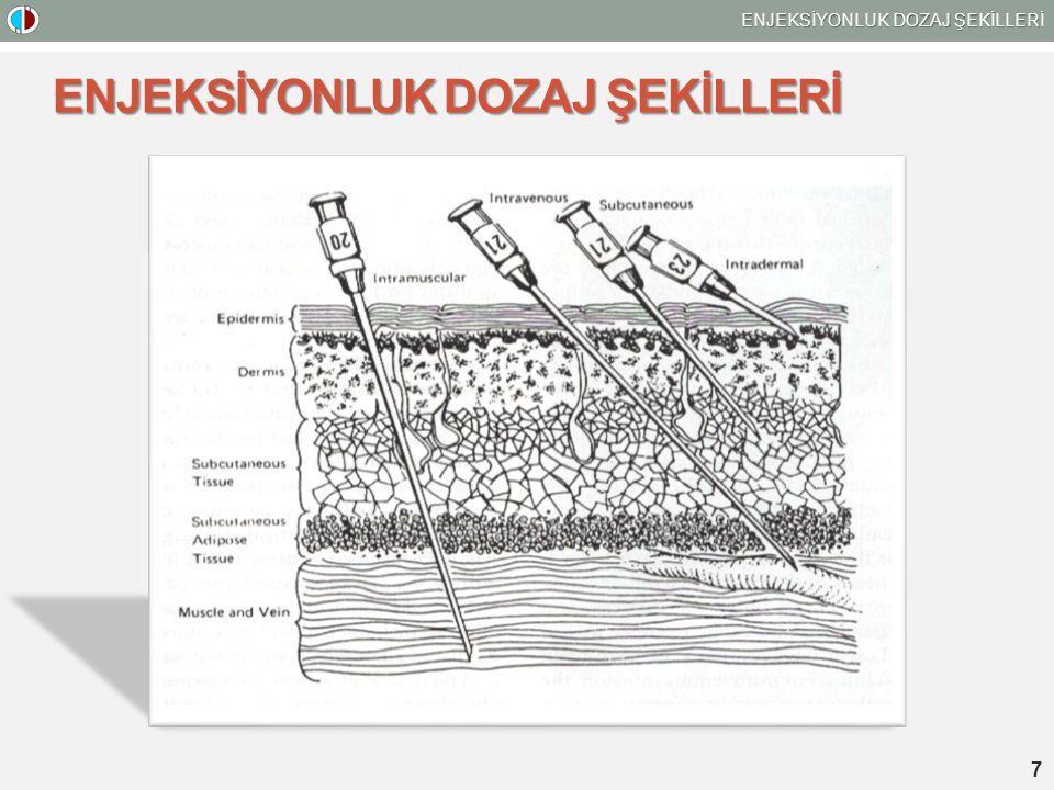 ENJEKSİYONLUK DOZAJ ŞEKİLLERİ