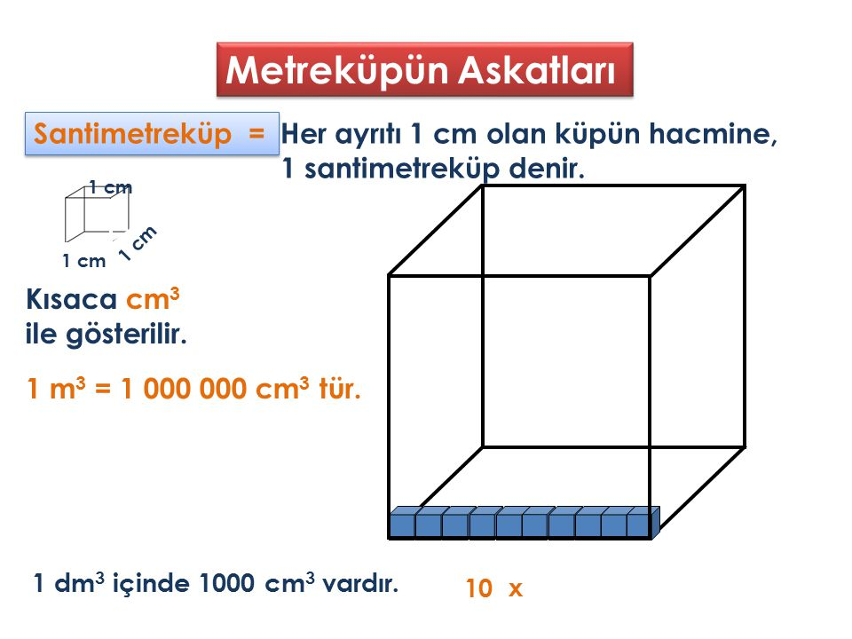 Metreküpün Askatları Santimetreküp =
