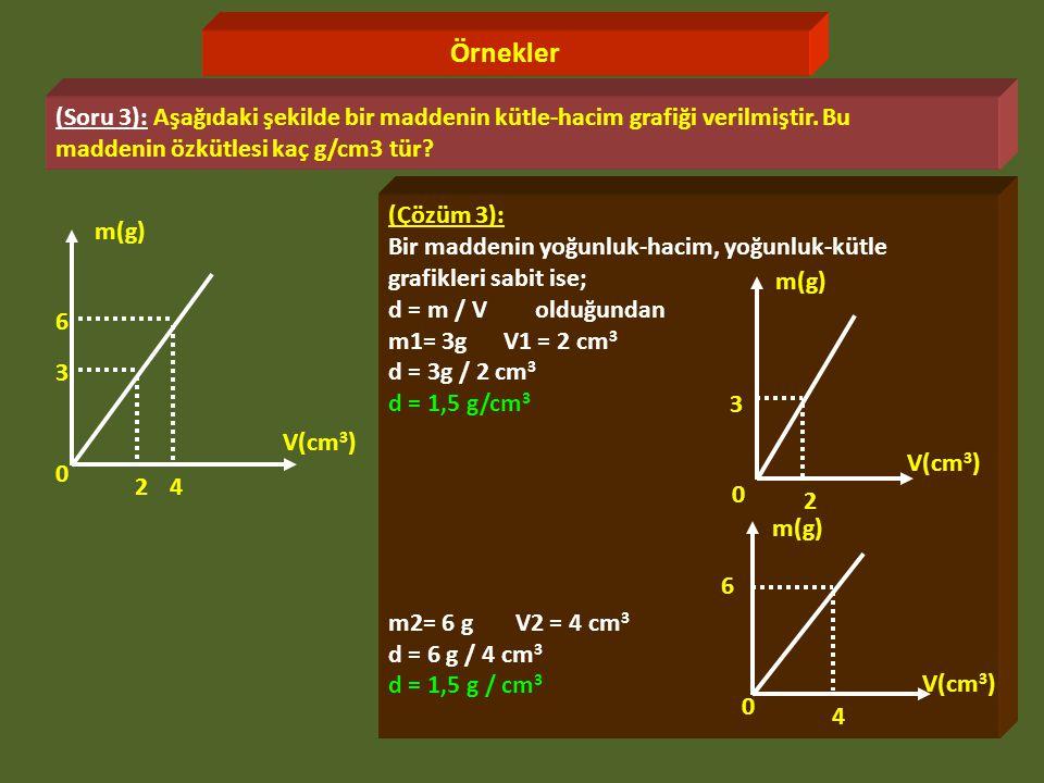Örnekler (Soru 3): Aşağıdaki şekilde bir maddenin kütle-hacim grafiği verilmiştir. Bu. maddenin özkütlesi kaç g/cm3 tür
