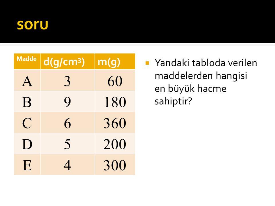 soru A 3 60 B 9 180 C 6 360 D 5 200 E 4 300 d(g/cm3) m(g)