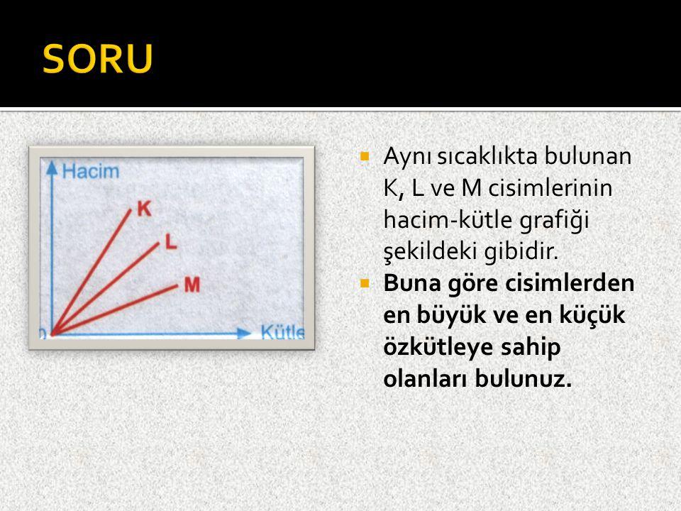 SORU Aynı sıcaklıkta bulunan K, L ve M cisimlerinin hacim-kütle grafiği şekildeki gibidir.
