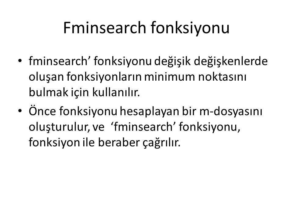 Fminsearch fonksiyonu