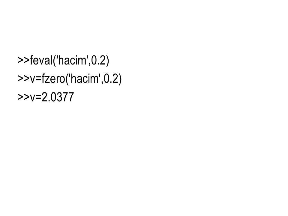 >>feval( hacim ,0. 2) >>v=fzero( hacim ,0. 2) >>v=2