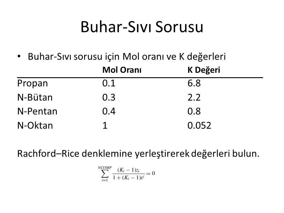 Buhar-Sıvı Sorusu Buhar-Sıvı sorusu için Mol oranı ve K değerleri