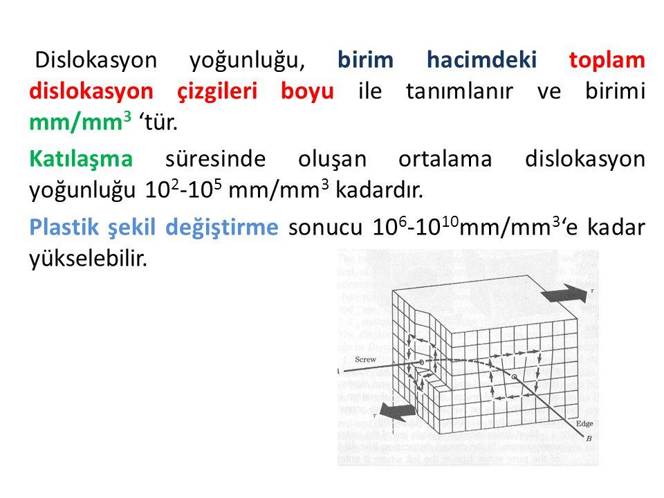 Dislokasyon yoğunluğu, birim hacimdeki toplam dislokasyon çizgileri boyu ile tanımlanır ve birimi mm/mm3 'tür.