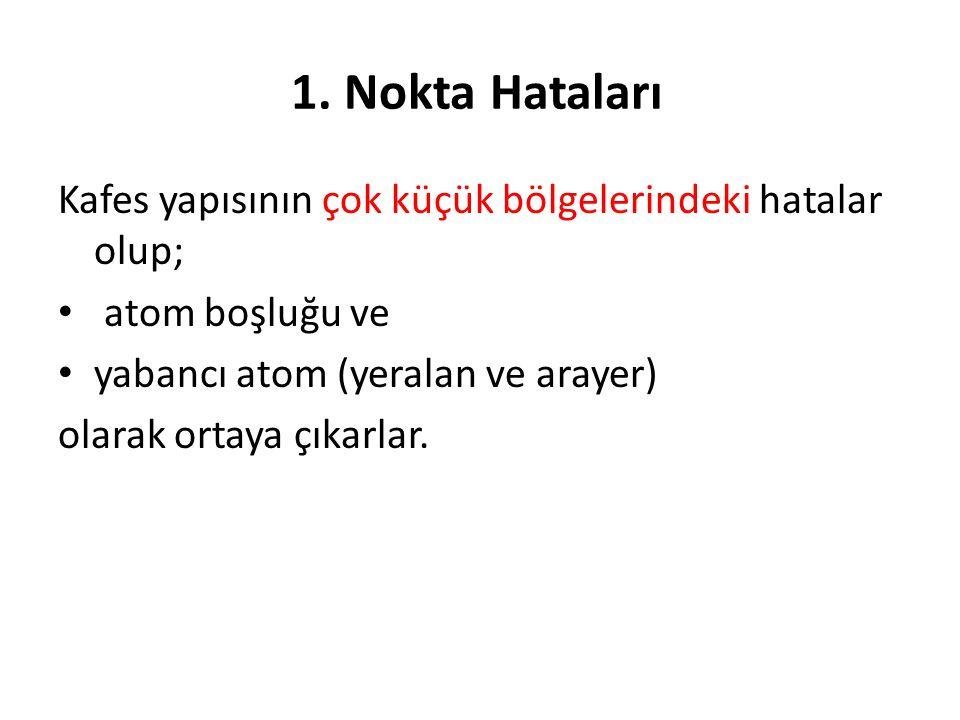 1. Nokta Hataları Kafes yapısının çok küçük bölgelerindeki hatalar olup; atom boşluğu ve. yabancı atom (yeralan ve arayer)