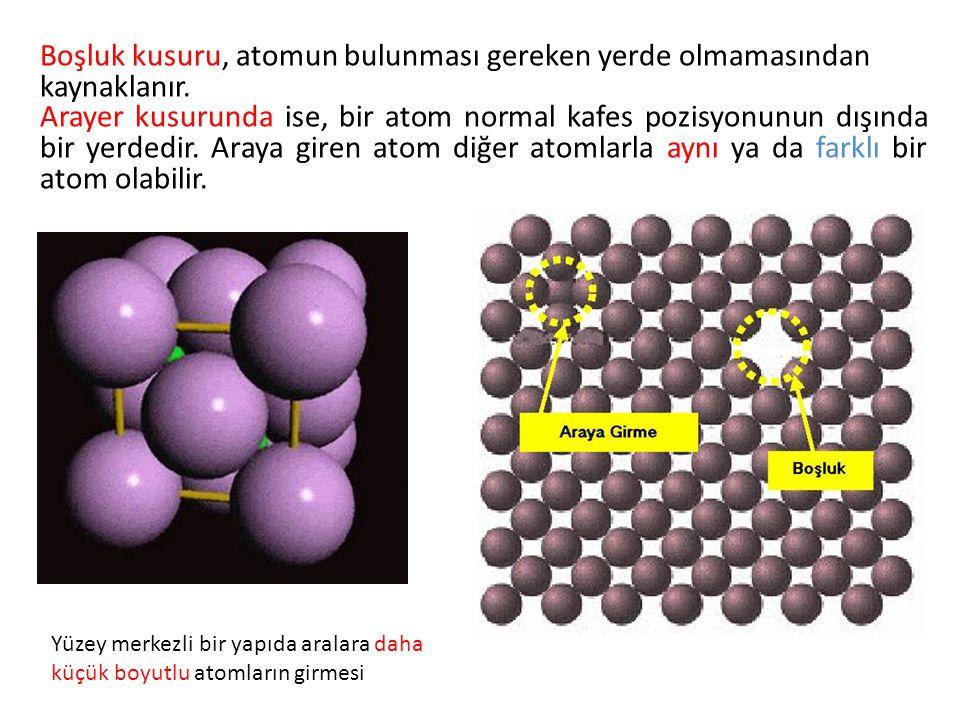 Boşluk kusuru, atomun bulunması gereken yerde olmamasından kaynaklanır.