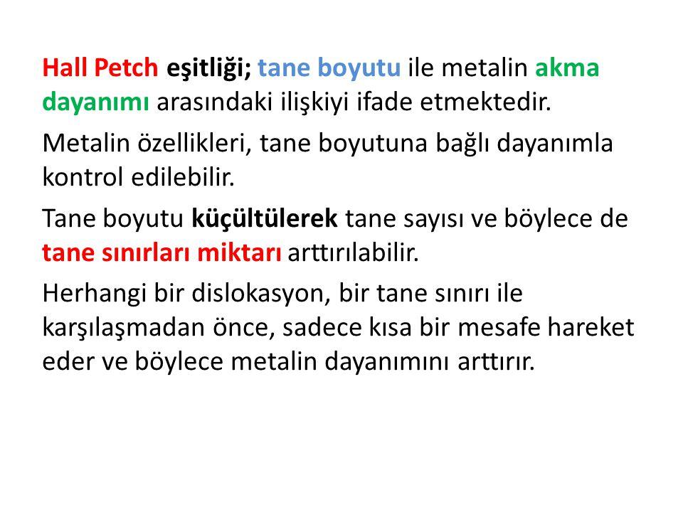 Hall Petch eşitliği; tane boyutu ile metalin akma dayanımı arasındaki ilişkiyi ifade etmektedir.