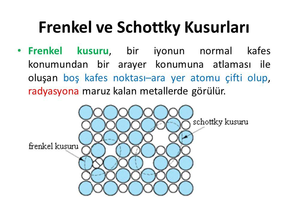 Frenkel ve Schottky Kusurları