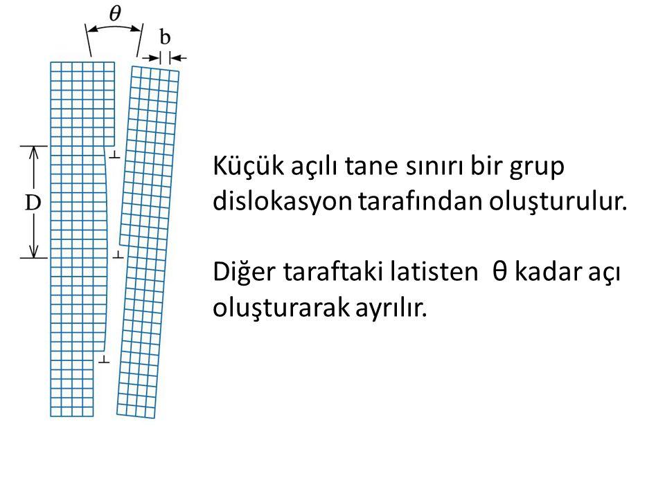 Küçük açılı tane sınırı bir grup dislokasyon tarafından oluşturulur.