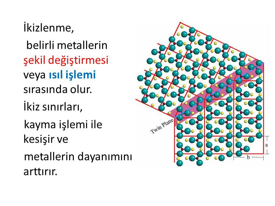 İkizlenme, belirli metallerin şekil değiştirmesi veya ısıl işlemi sırasında olur. İkiz sınırları, kayma işlemi ile kesişir ve.