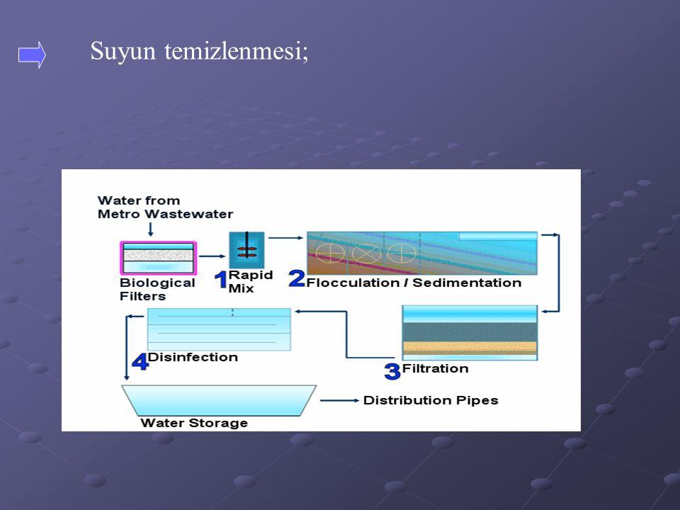 Suyun temizlenmesi;