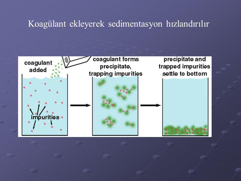 Koagülant ekleyerek sedimentasyon hızlandırılır