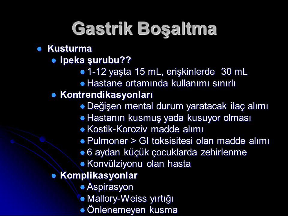 Gastrik Boşaltma Kusturma ipeka şurubu