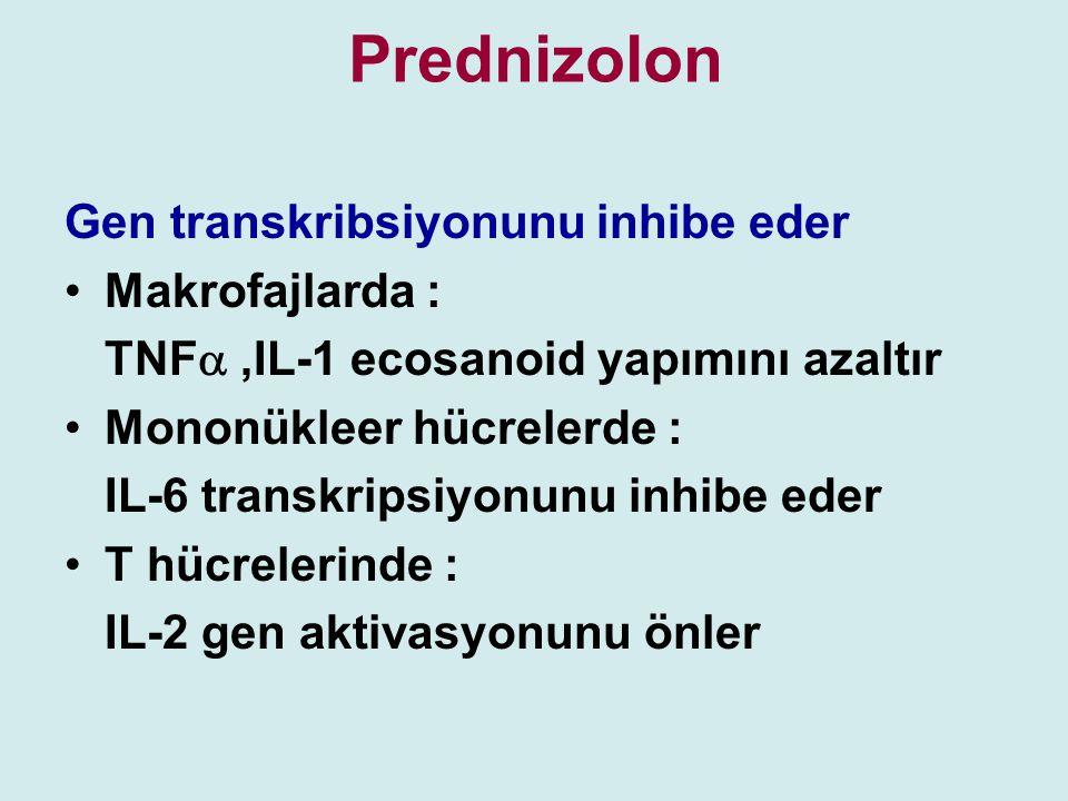 Prednizolon Gen transkribsiyonunu inhibe eder Makrofajlarda :