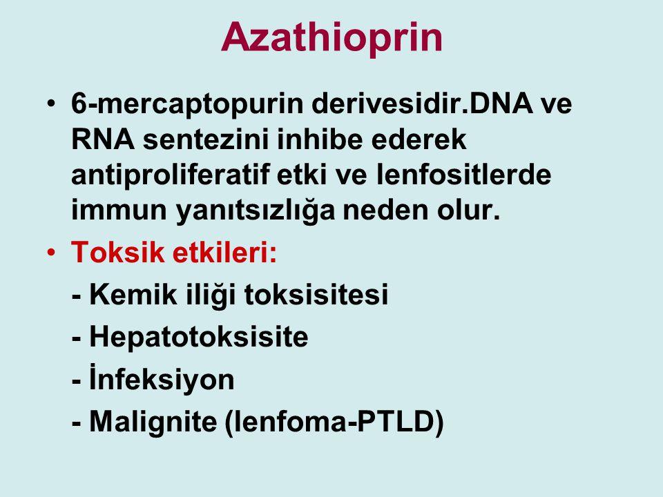 Azathioprin 6-mercaptopurin derivesidir.DNA ve RNA sentezini inhibe ederek antiproliferatif etki ve lenfositlerde immun yanıtsızlığa neden olur.