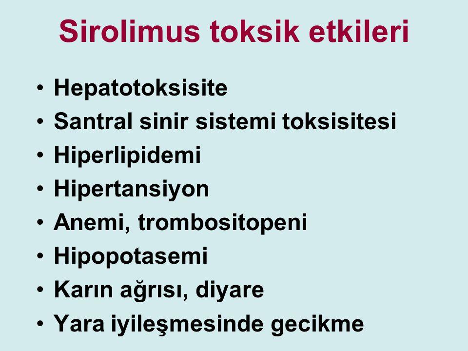 Sirolimus toksik etkileri
