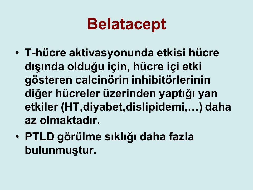 Belatacept