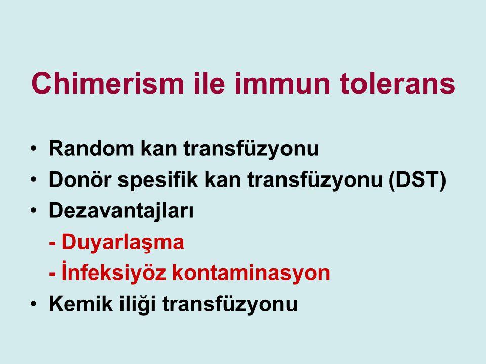 Chimerism ile immun tolerans