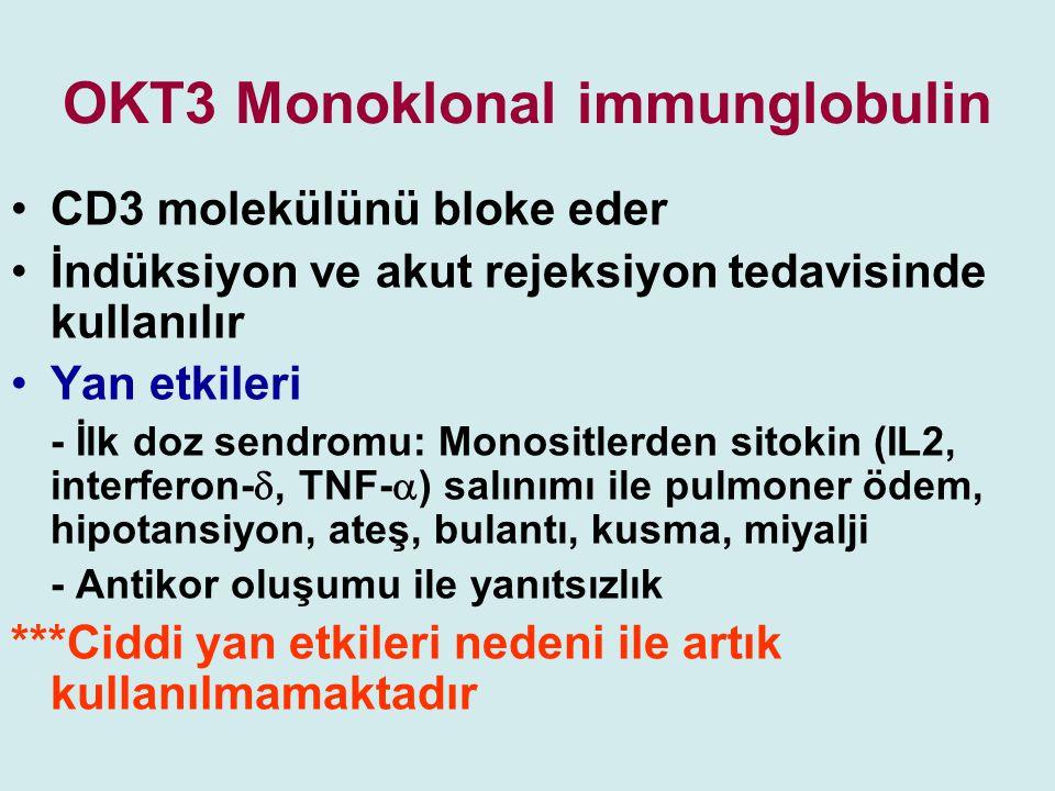 OKT3 Monoklonal immunglobulin
