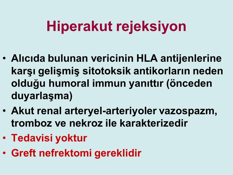 Hiperakut rejeksiyon