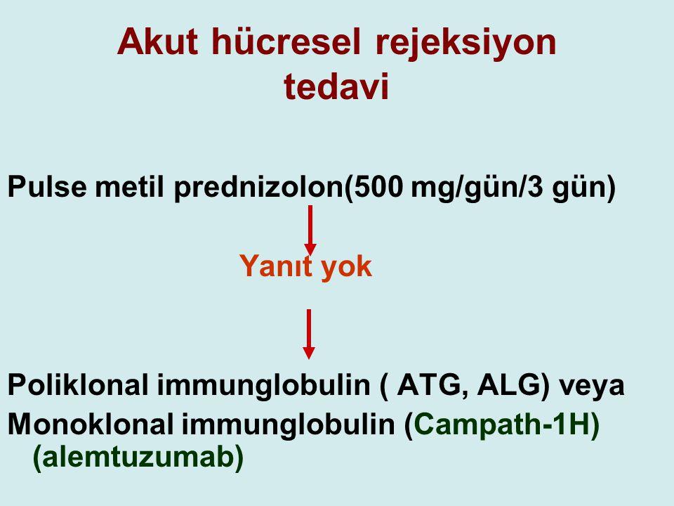 Akut hücresel rejeksiyon tedavi