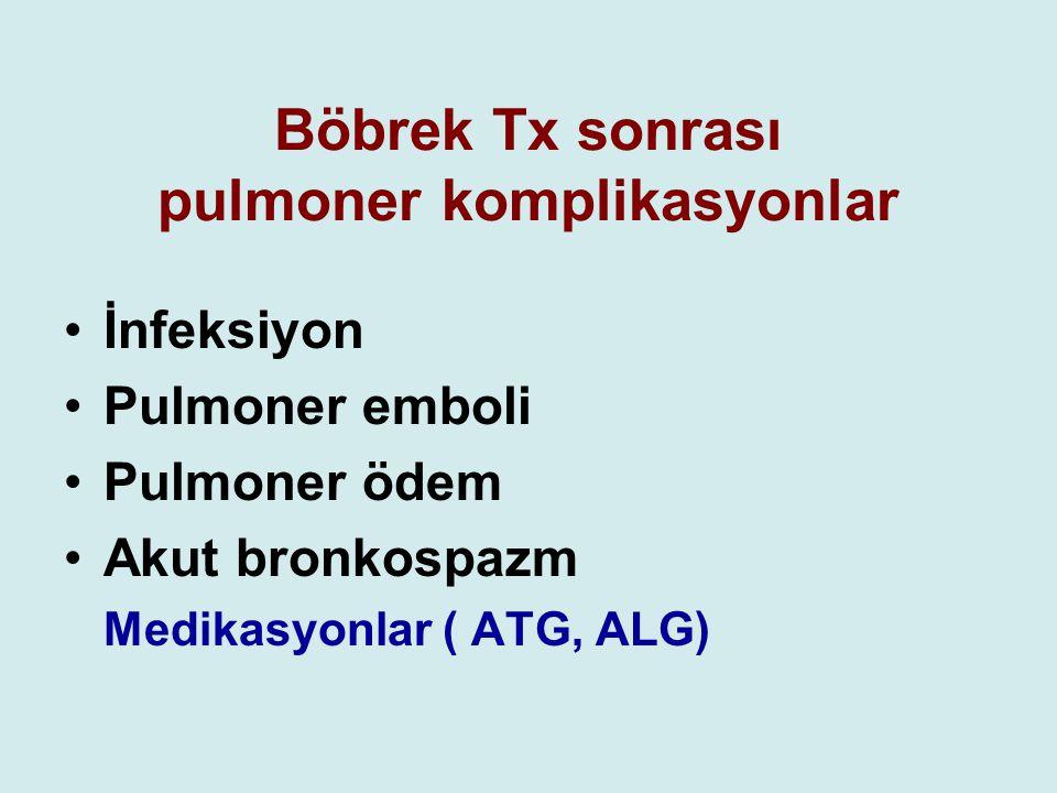Böbrek Tx sonrası pulmoner komplikasyonlar