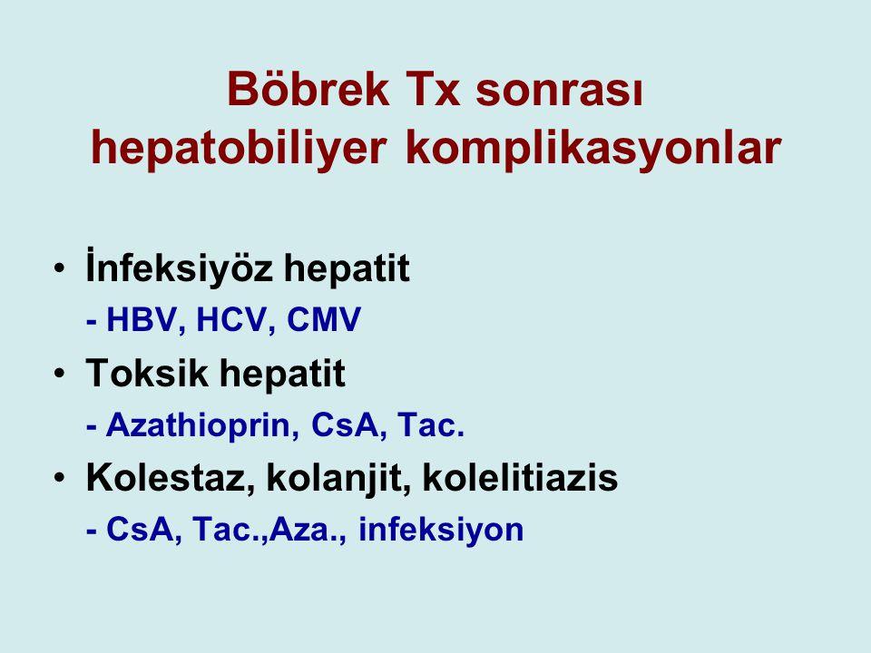 Böbrek Tx sonrası hepatobiliyer komplikasyonlar