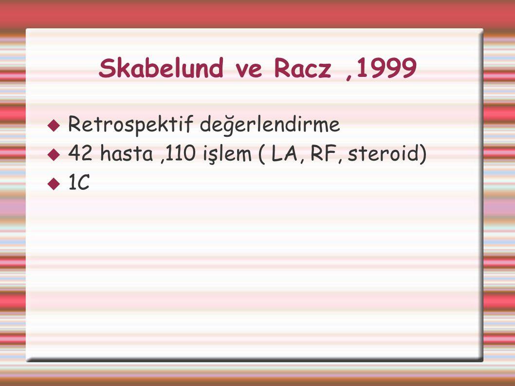 Skabelund ve Racz ,1999 Retrospektif değerlendirme